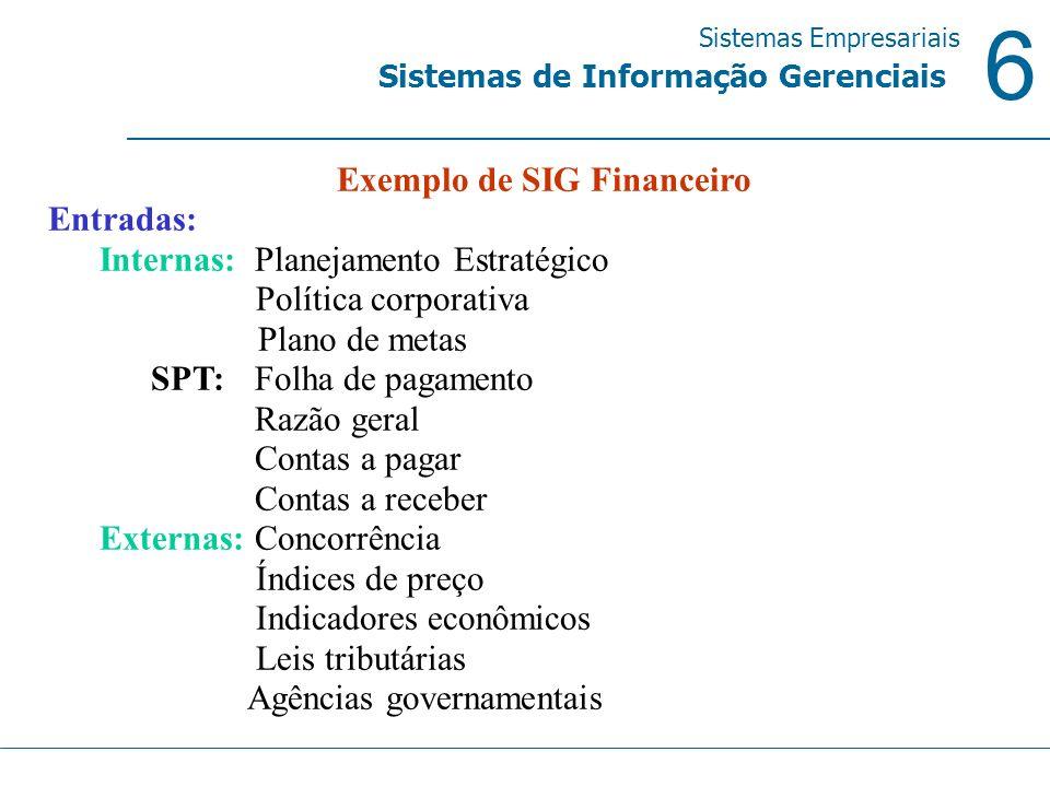 Exemplo de SIG Financeiro