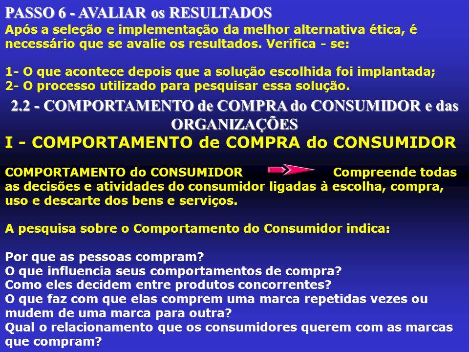 2.2 - COMPORTAMENTO de COMPRA do CONSUMIDOR e das ORGANIZAÇÕES