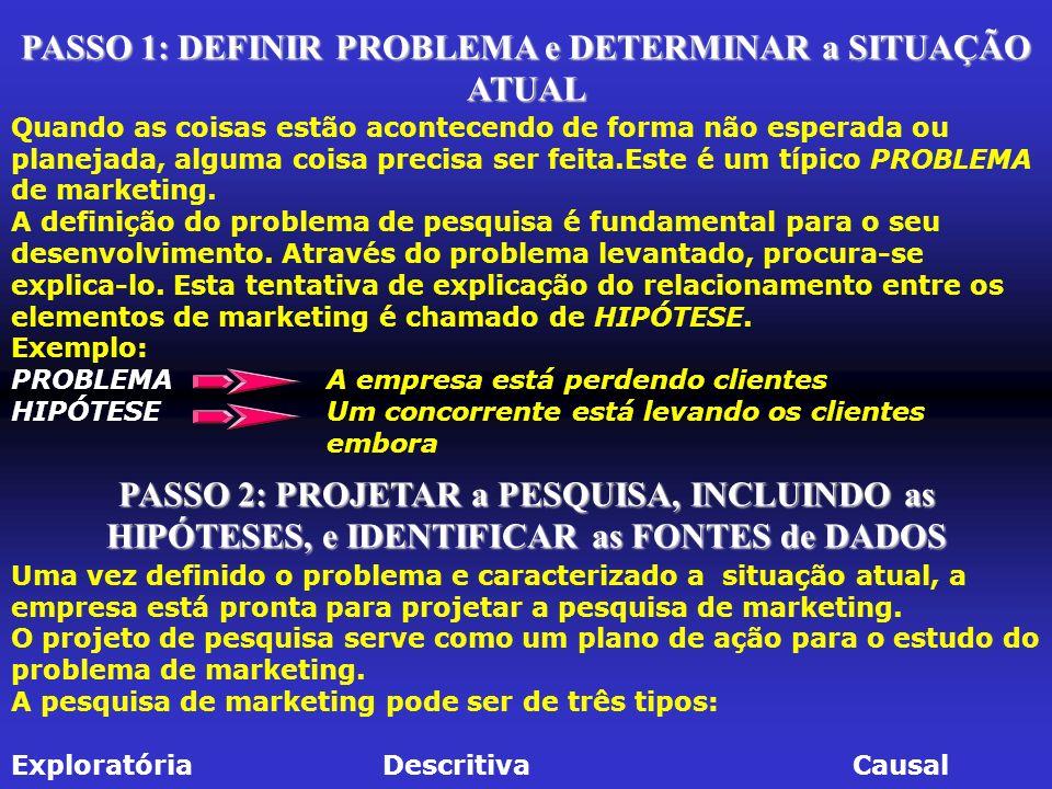PASSO 1: DEFINIR PROBLEMA e DETERMINAR a SITUAÇÃO ATUAL