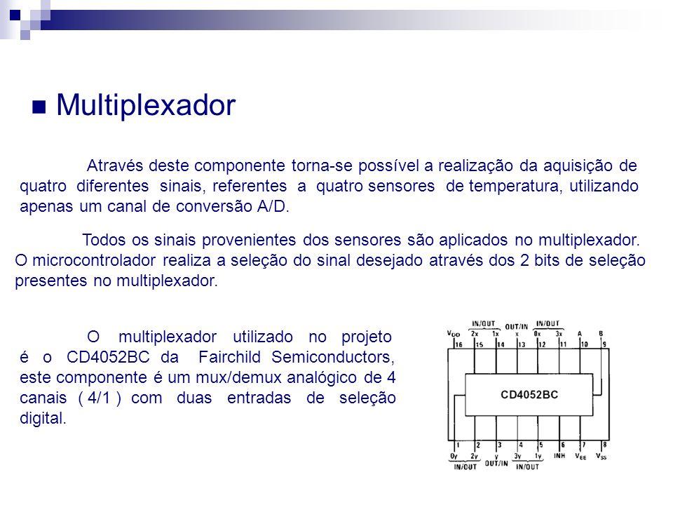 Multiplexador Através deste componente torna-se possível a realização da aquisição de.
