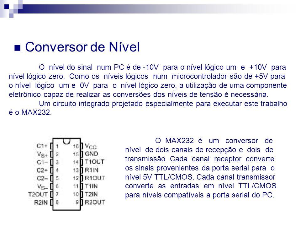 Conversor de Nível O nível do sinal num PC é de -10V para o nível lógico um e +10V para.
