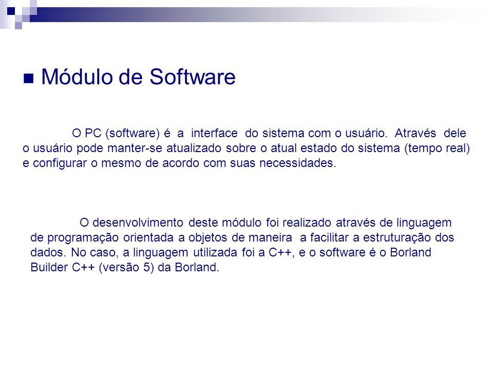 Módulo de Software O PC (software) é a interface do sistema com o usuário. Através dele.