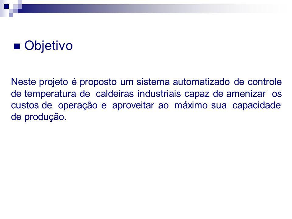 Objetivo Neste projeto é proposto um sistema automatizado de controle