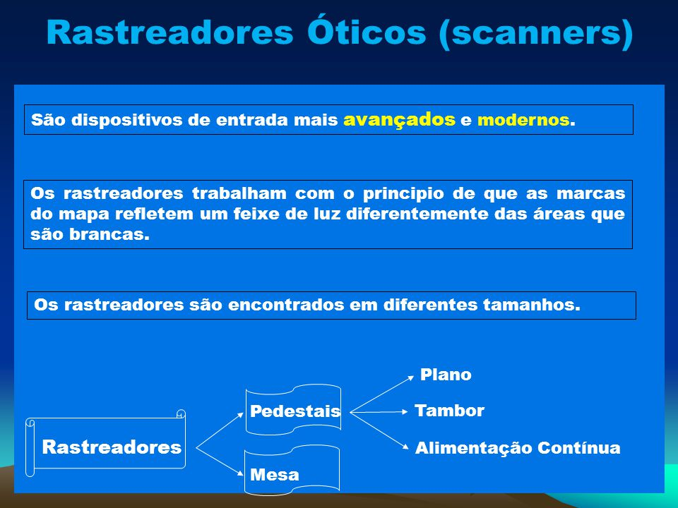 Rastreadores Óticos (scanners)