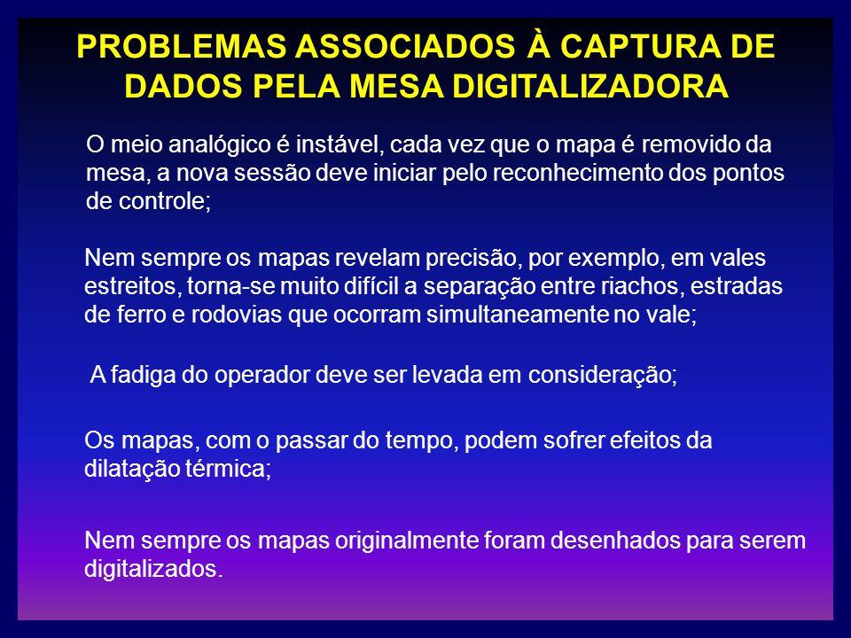PROBLEMAS ASSOCIADOS À CAPTURA DE DADOS PELA MESA DIGITALIZADORA