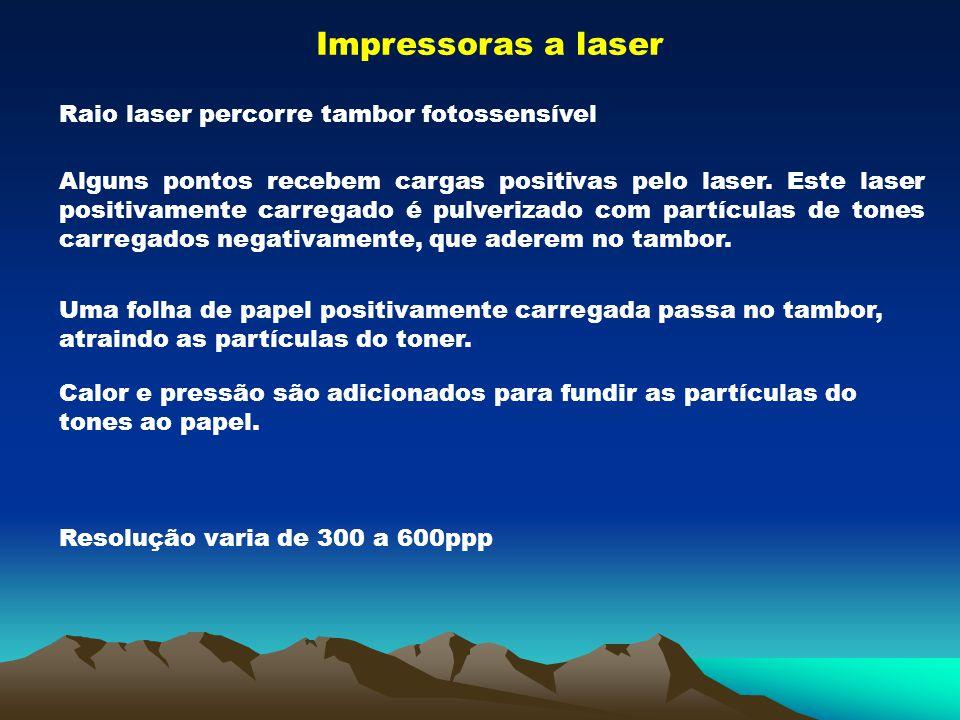 Impressoras a laser Raio laser percorre tambor fotossensível