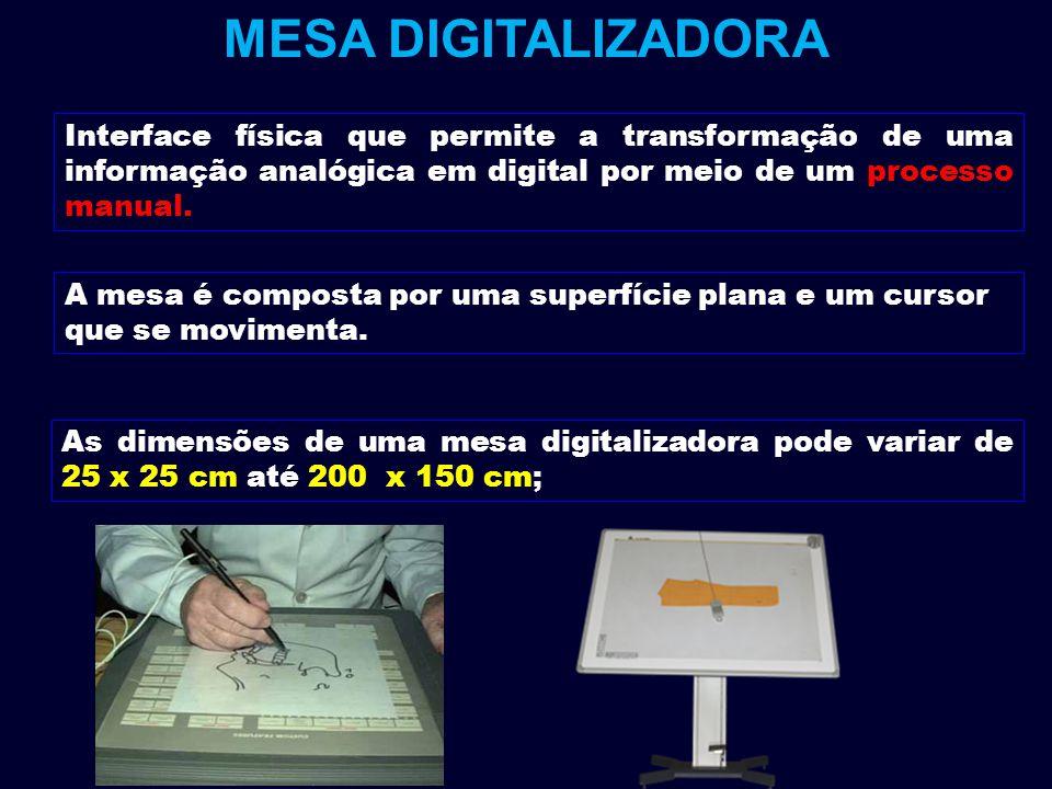 MESA DIGITALIZADORA Interface física que permite a transformação de uma informação analógica em digital por meio de um processo manual.