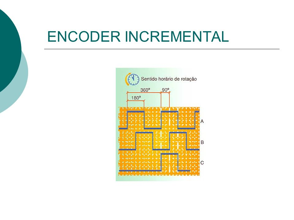ENCODER INCREMENTAL