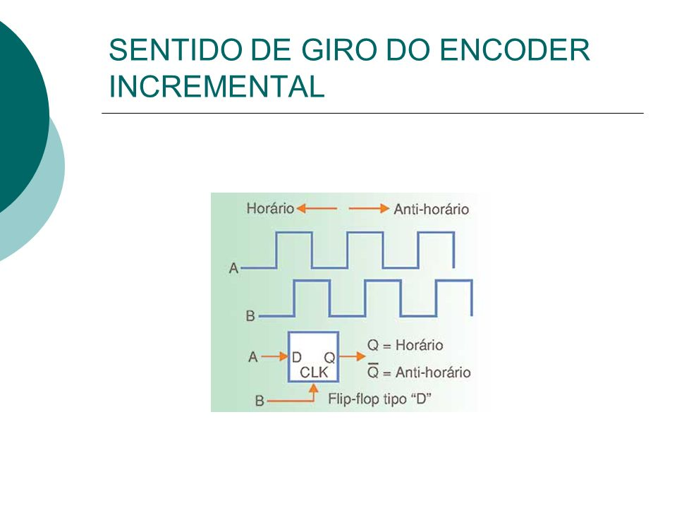 SENTIDO DE GIRO DO ENCODER INCREMENTAL