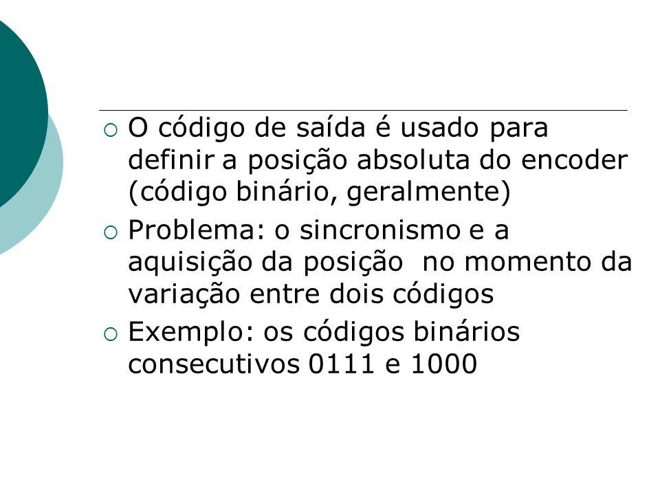 O código de saída é usado para definir a posição absoluta do encoder (código binário, geralmente)