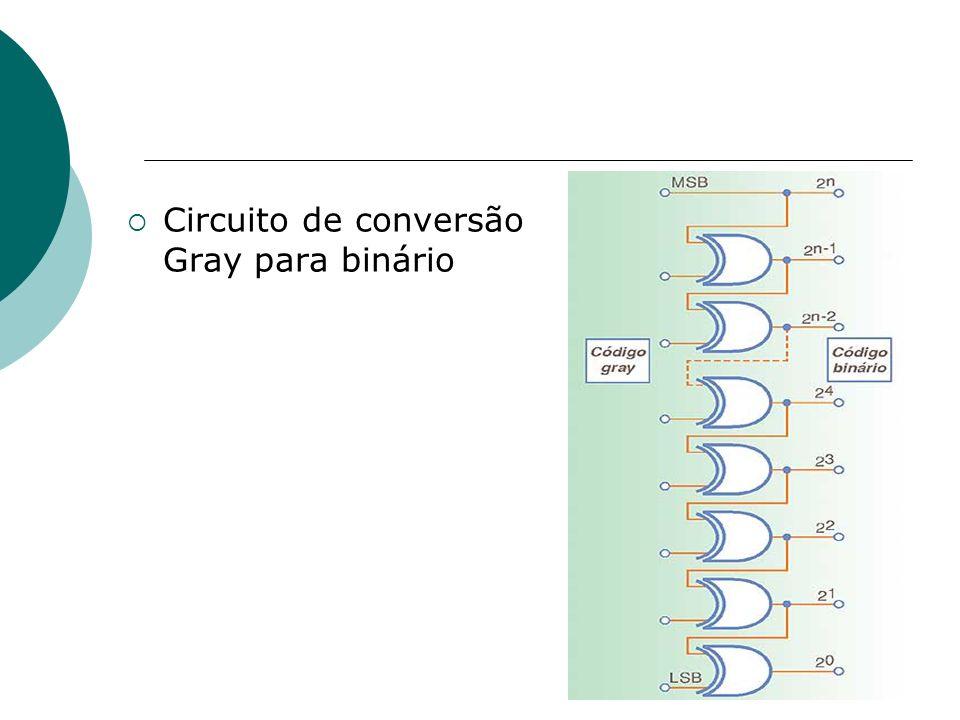 Circuito de conversão Gray para binário