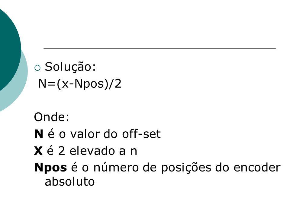 Solução: N=(x-Npos)/2. Onde: N é o valor do off-set.