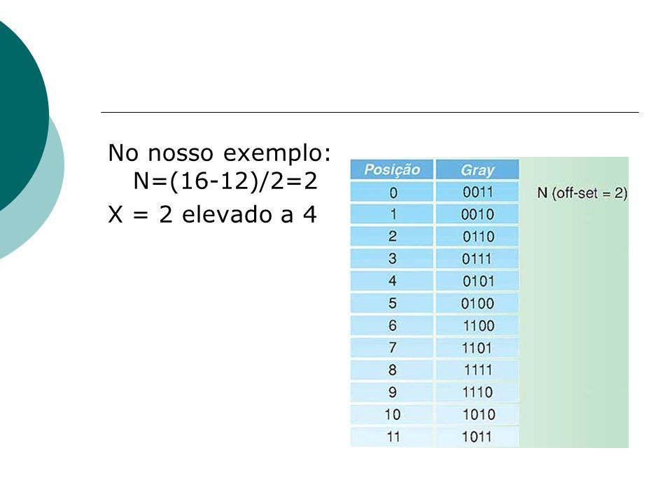 No nosso exemplo: N=(16-12)/2=2