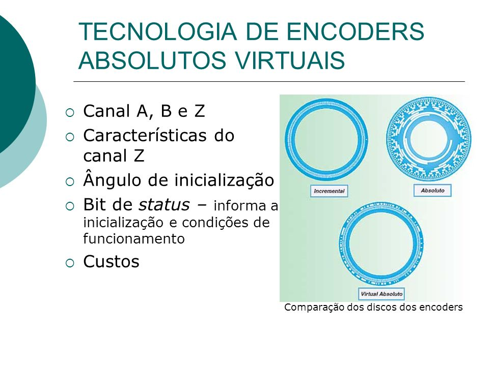 TECNOLOGIA DE ENCODERS ABSOLUTOS VIRTUAIS