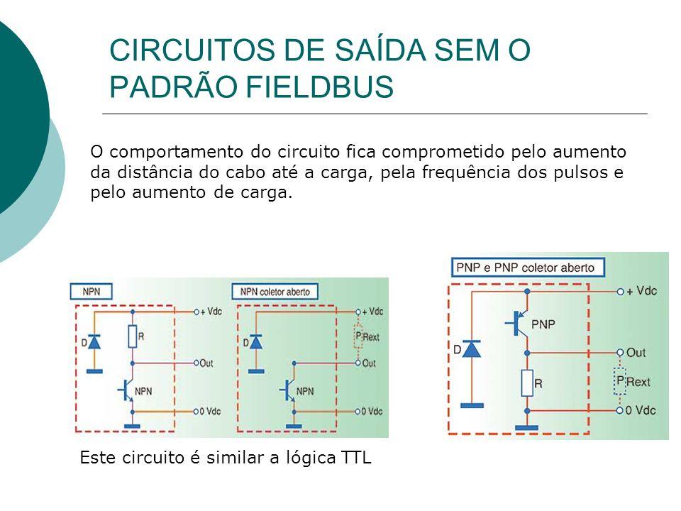CIRCUITOS DE SAÍDA SEM O PADRÃO FIELDBUS
