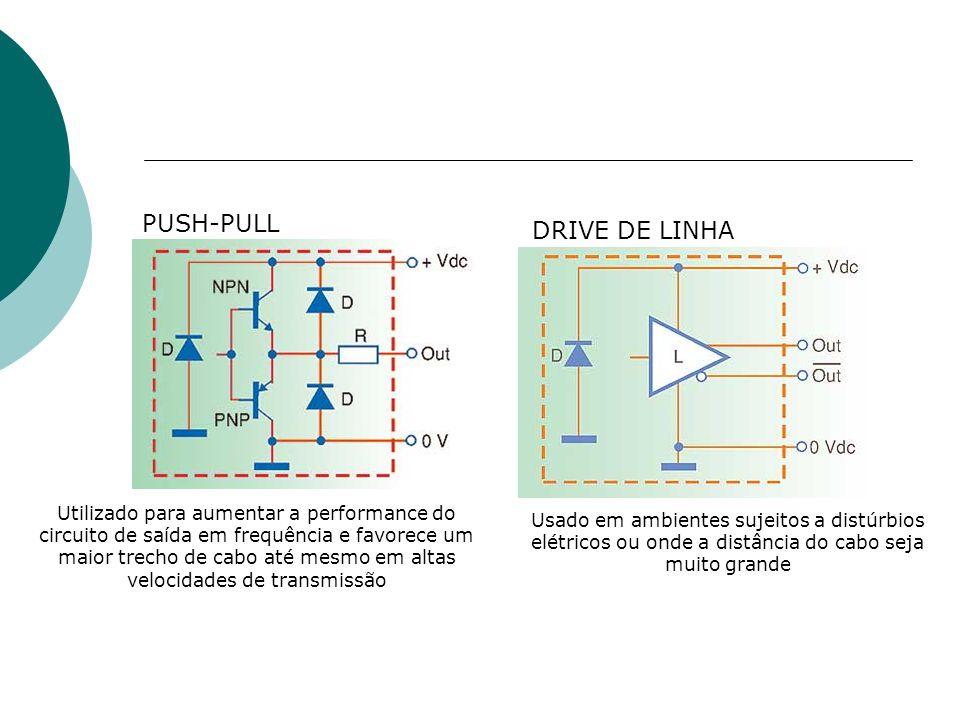 PUSH-PULL DRIVE DE LINHA