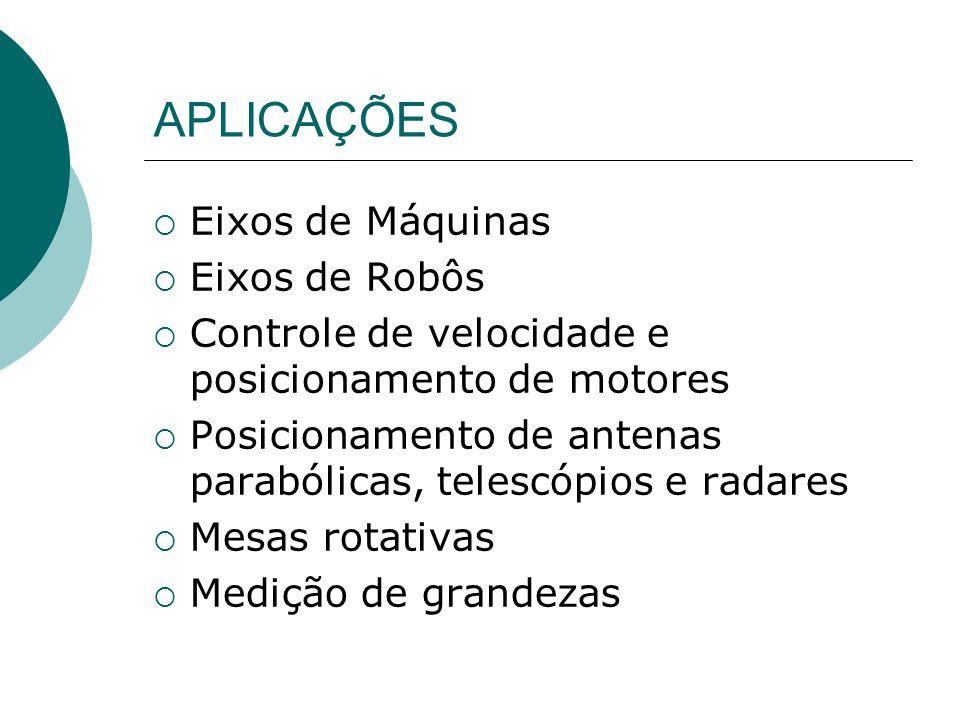APLICAÇÕES Eixos de Máquinas Eixos de Robôs