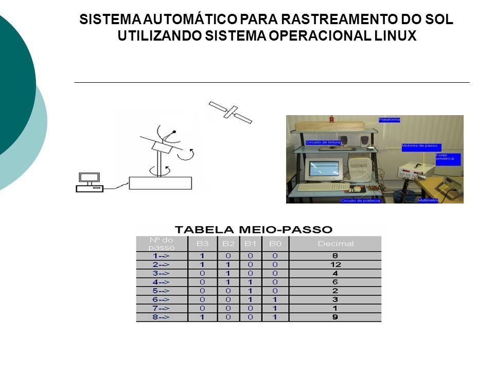 SISTEMA AUTOMÁTICO PARA RASTREAMENTO DO SOL UTILIZANDO SISTEMA OPERACIONAL LINUX
