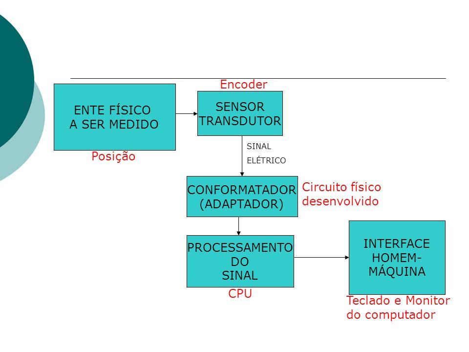 Circuito físico desenvolvido