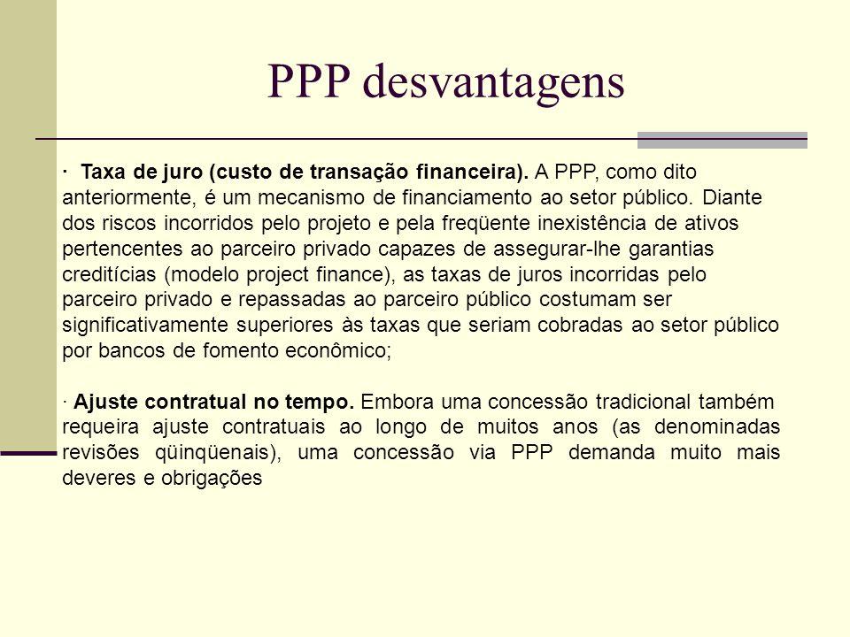PPP desvantagens