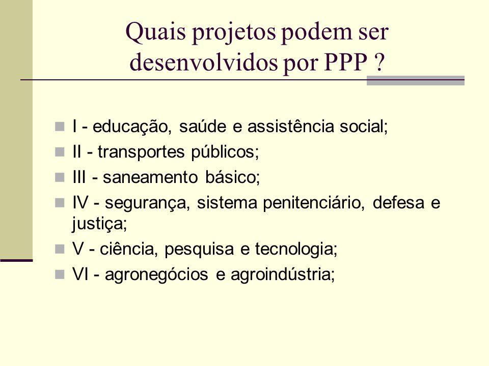 Quais projetos podem ser desenvolvidos por PPP