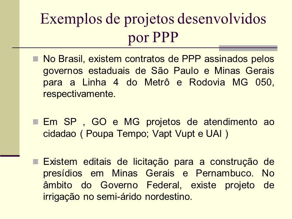 Exemplos de projetos desenvolvidos por PPP