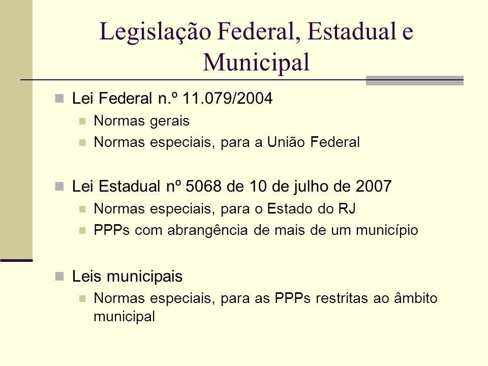 Legislação Federal, Estadual e Municipal