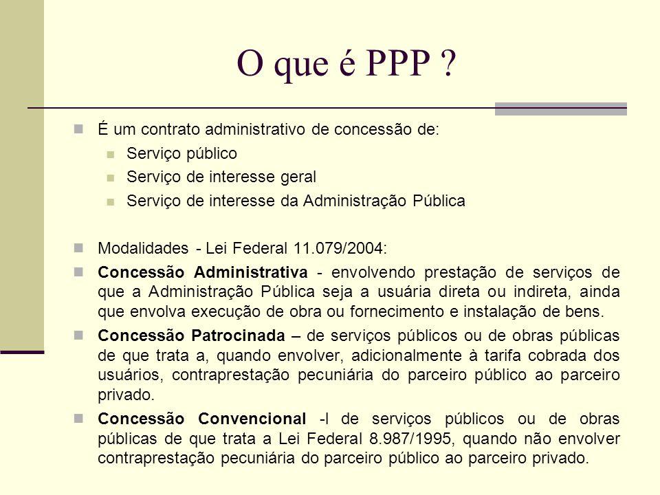 O que é PPP É um contrato administrativo de concessão de: