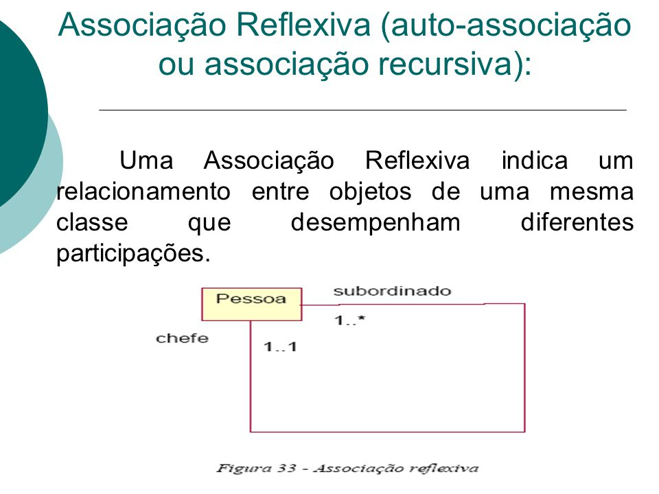 Associação Reflexiva (auto-associação ou associação recursiva):