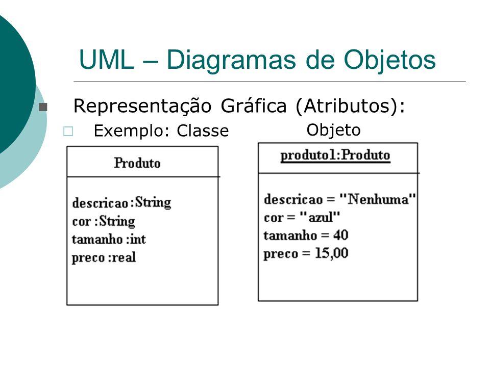 UML – Diagramas de Objetos