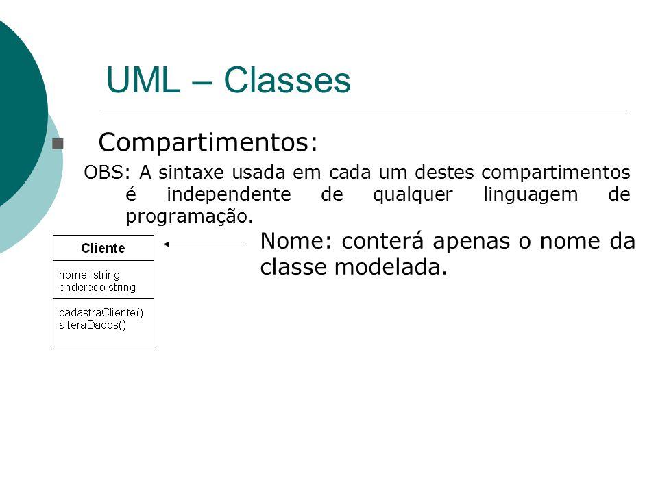 UML – Classes Compartimentos: Nome: conterá apenas o nome da