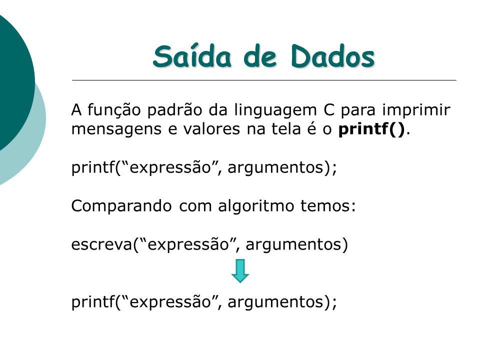 Saída de Dados A função padrão da linguagem C para imprimir mensagens e valores na tela é o printf().