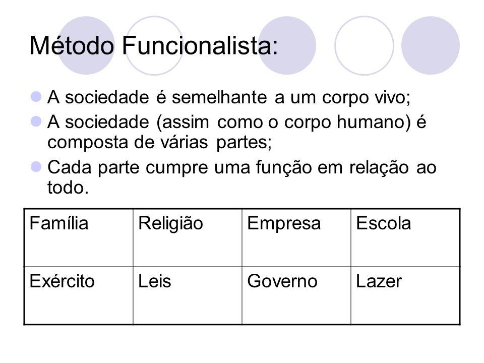 Método Funcionalista: