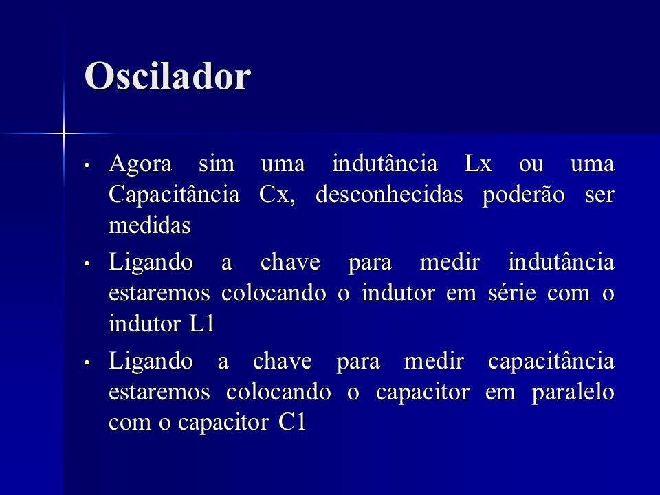 Oscilador Agora sim uma indutância Lx ou uma Capacitância Cx, desconhecidas poderão ser medidas.
