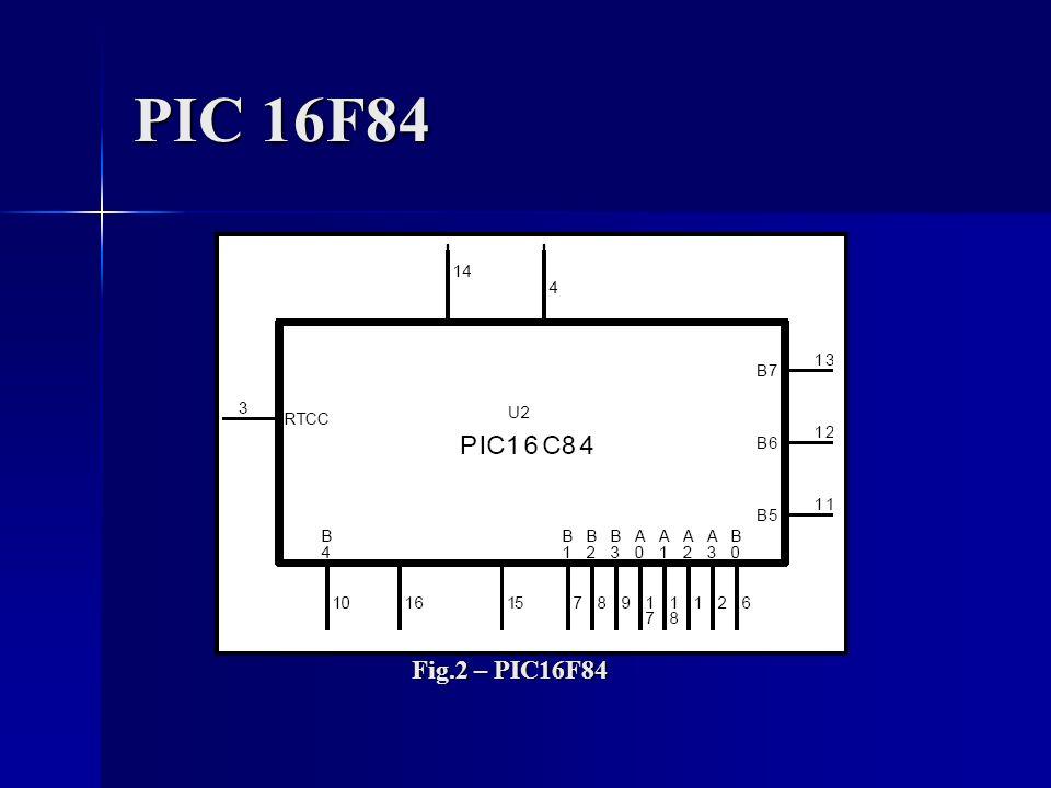 PIC 16F84 Fig.2 – PIC16F84