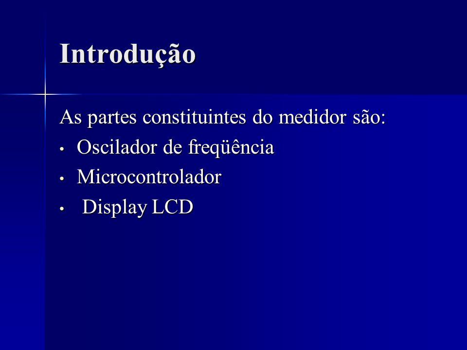 Introdução As partes constituintes do medidor são: