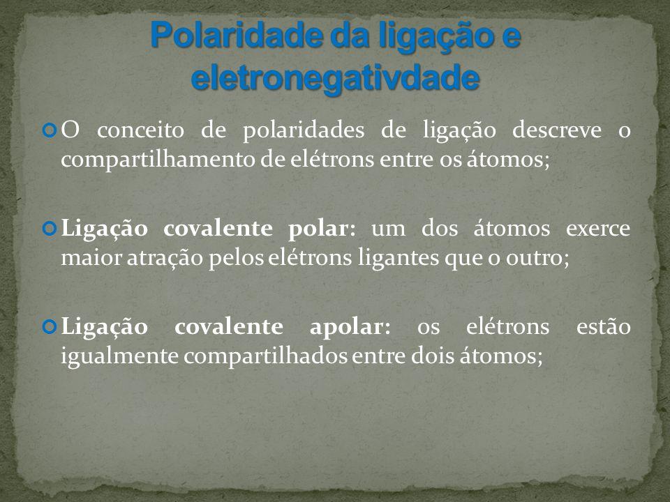 Polaridade da ligação e eletronegativdade