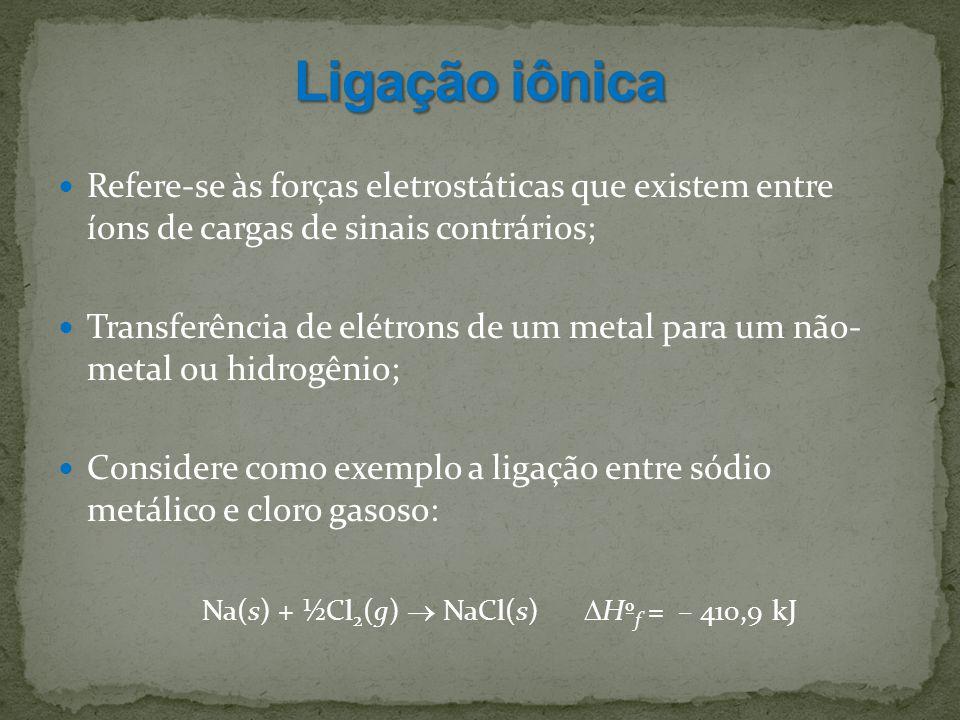 Na(s) + ½Cl2(g)  NaCl(s) DHºf = – 410,9 kJ