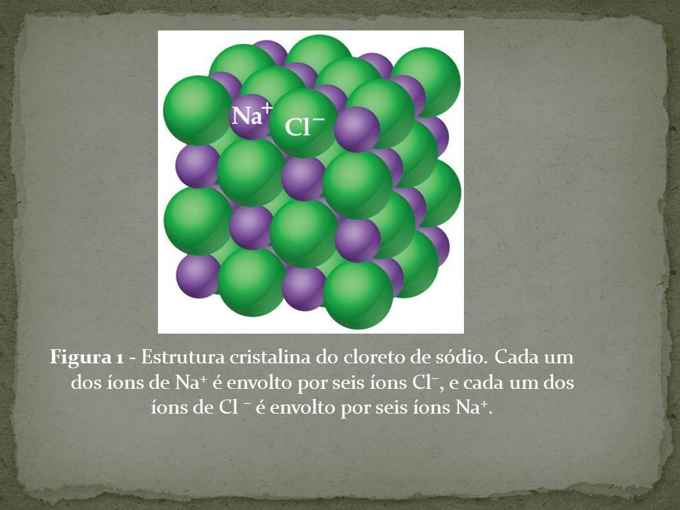 Figura 1 - Estrutura cristalina do cloreto de sódio