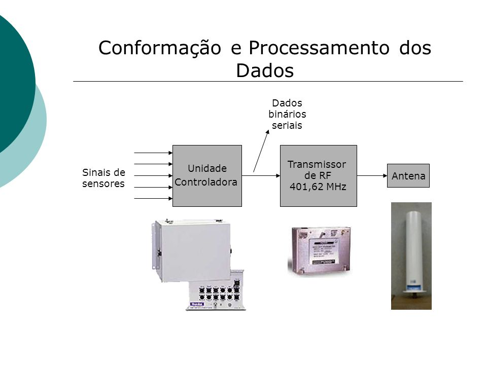 Conformação e Processamento dos Dados
