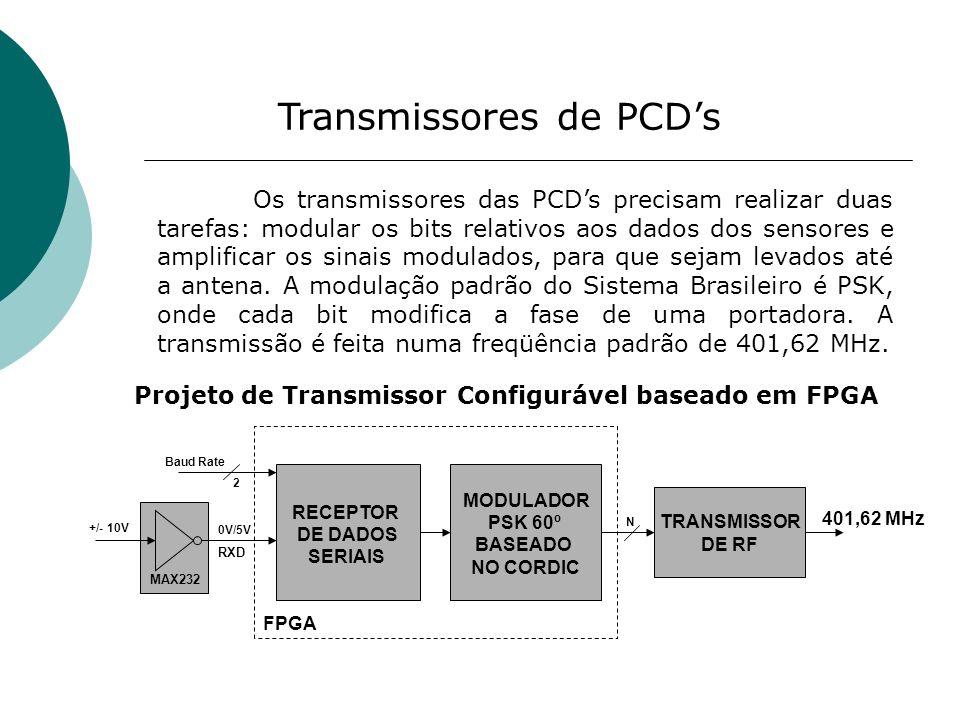 Transmissores de PCD's