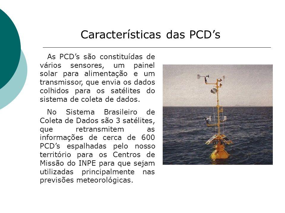 Características das PCD's