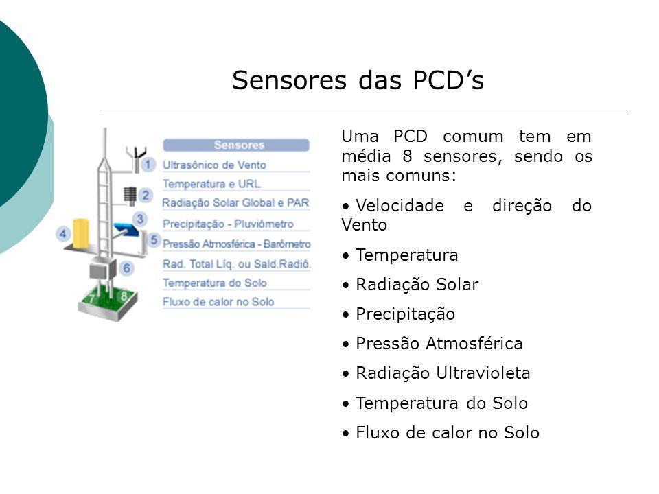 Sensores das PCD's Uma PCD comum tem em média 8 sensores, sendo os mais comuns: Velocidade e direção do Vento.