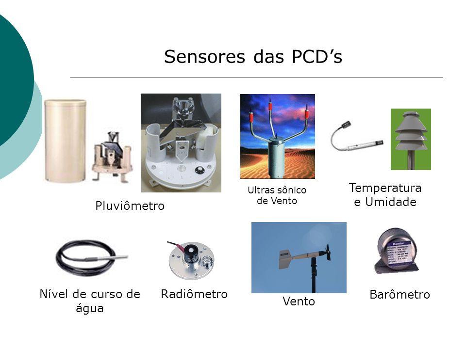 Sensores das PCD's Pluviômetro Temperatura e Umidade Vento Barômetro