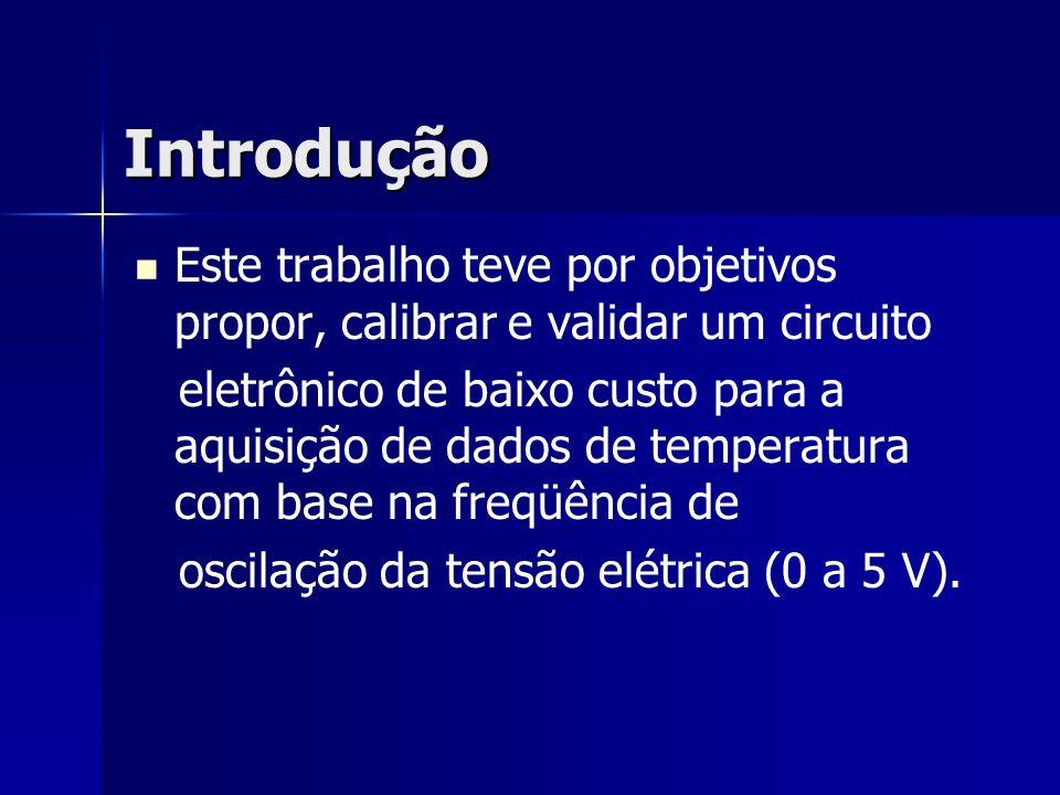Introdução Este trabalho teve por objetivos propor, calibrar e validar um circuito.