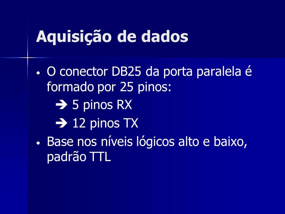 Aquisição de dados O conector DB25 da porta paralela é formado por 25 pinos:  5 pinos RX.  12 pinos TX.