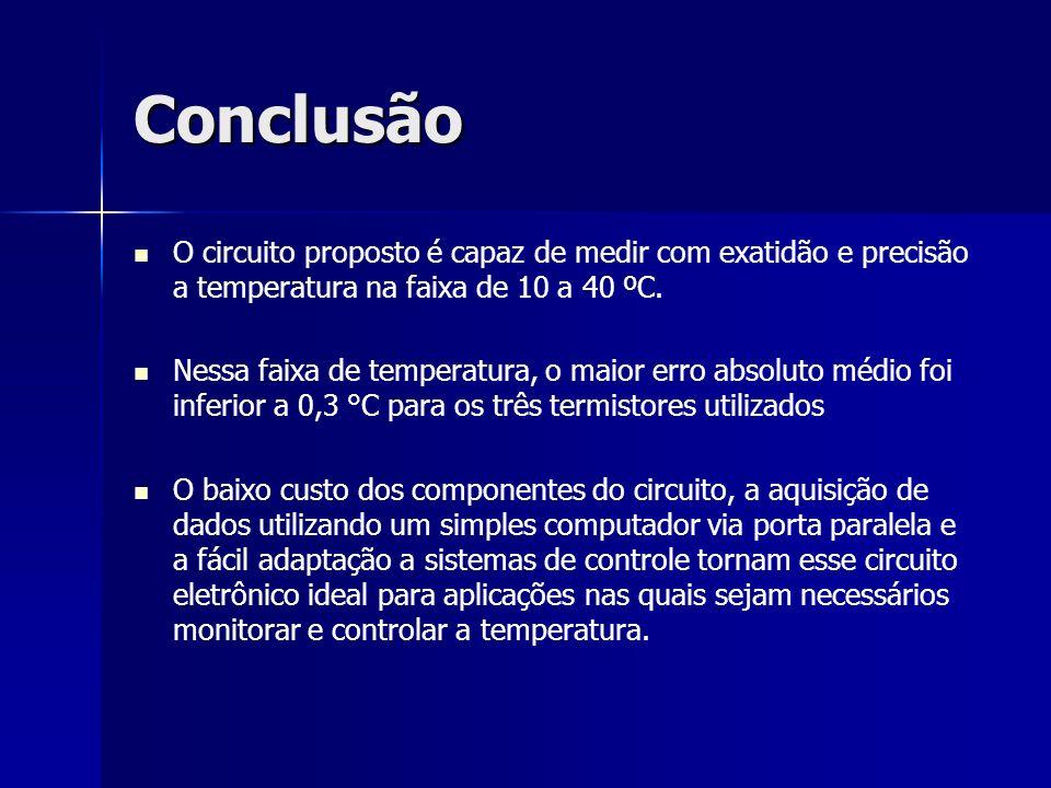 Conclusão O circuito proposto é capaz de medir com exatidão e precisão a temperatura na faixa de 10 a 40 ºC.