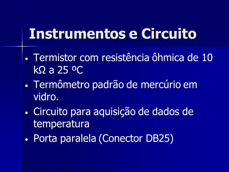 Instrumentos e Circuito