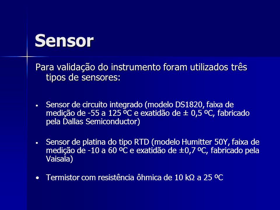 Sensor Para validação do instrumento foram utilizados três tipos de sensores: