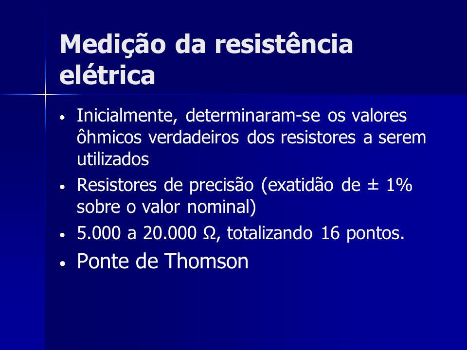 Medição da resistência elétrica